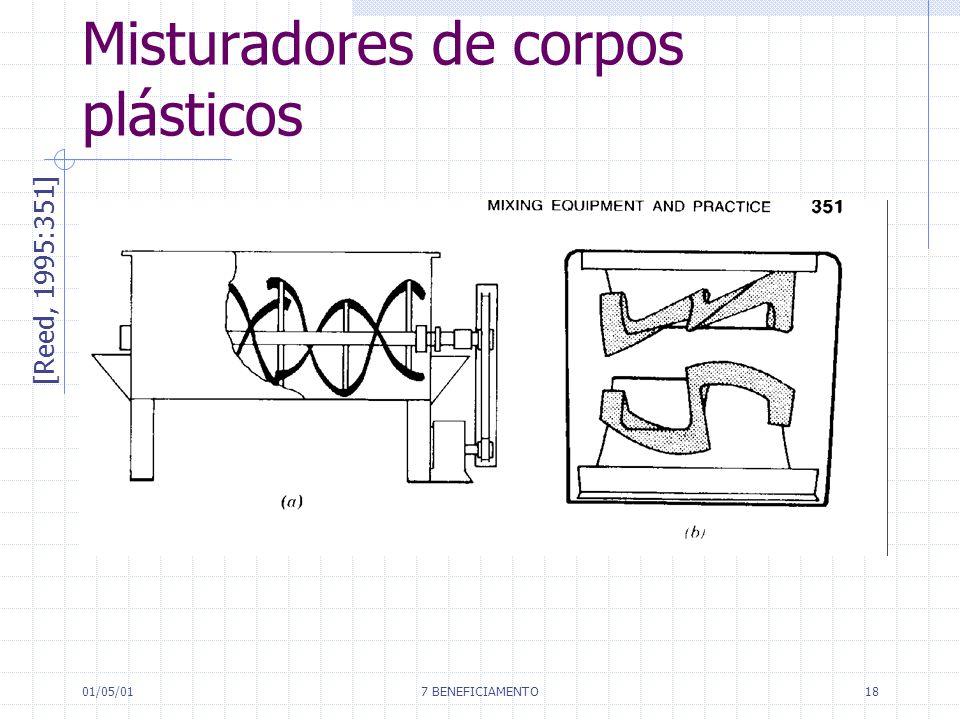 01/05/017 BENEFICIAMENTO18 Misturadores de corpos plásticos [Reed, 1995:351]