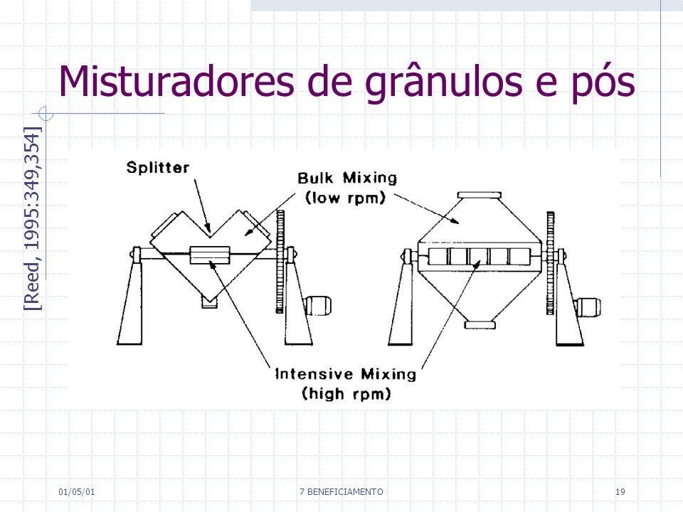 01/05/017 BENEFICIAMENTO19 Misturadores de grânulos e pós [Reed, 1995:349,354]