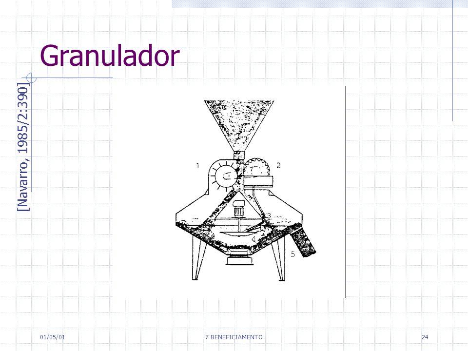 01/05/017 BENEFICIAMENTO24 Granulador [Navarro, 1985/2:390]