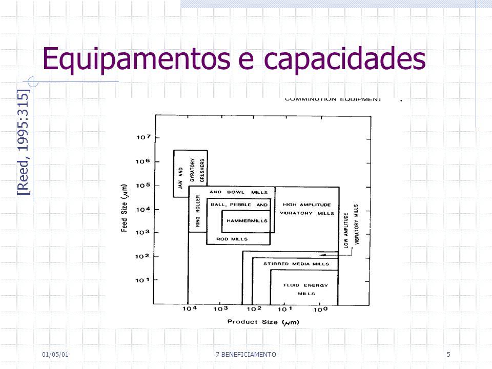 01/05/017 BENEFICIAMENTO5 Equipamentos e capacidades [Reed, 1995:315]