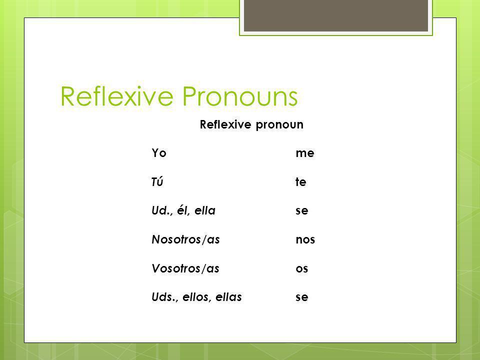 Reflexive Pronouns Reflexive pronoun Yome Tú te Ud., él, ella se Nosotros/as nos Vosotros/as os Uds., ellos, ellas se