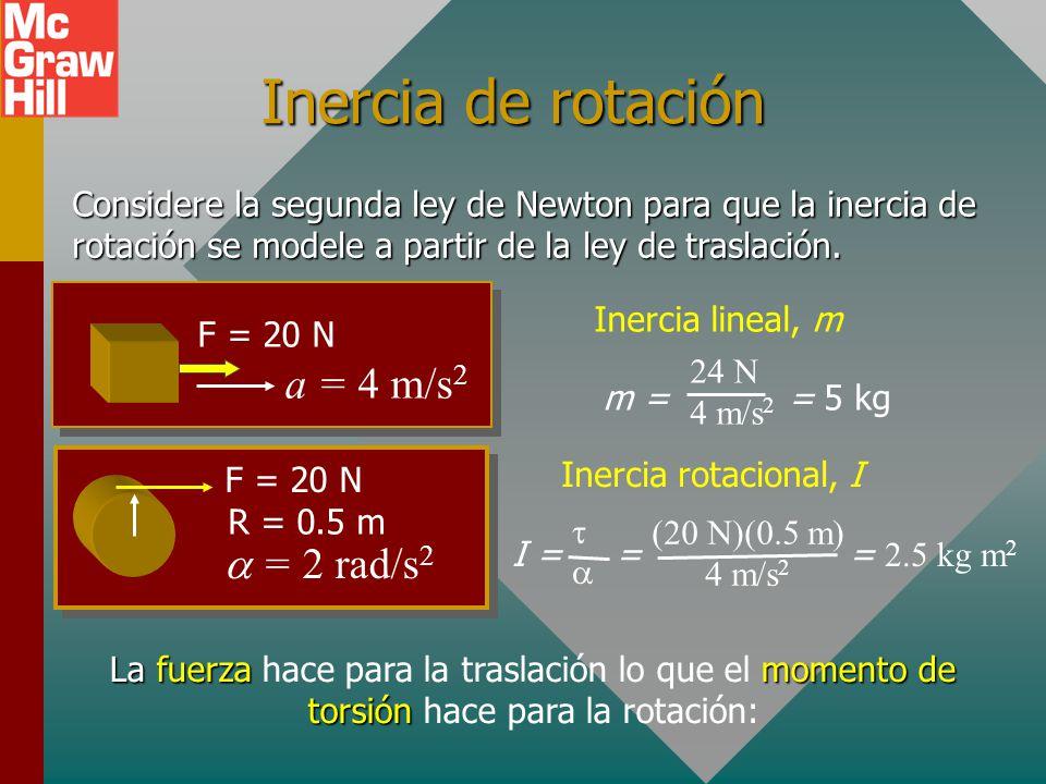 Inercia de rotación Considere la segunda ley de Newton para que la inercia de rotación se modele a partir de la ley de traslación.