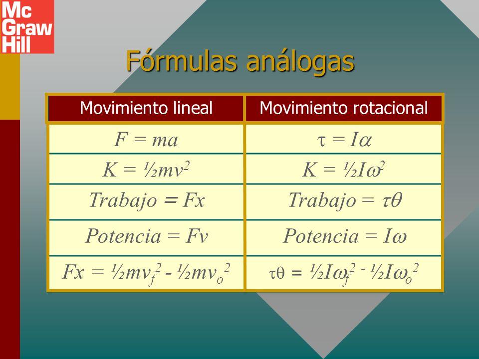 Resumen – Analogías rotacionales CantidadLinealRotacional Desplazamiento Desplazamiento x Radianes InerciaMasa (kg) I (kg m 2 ) FuerzaNewtons NMomento