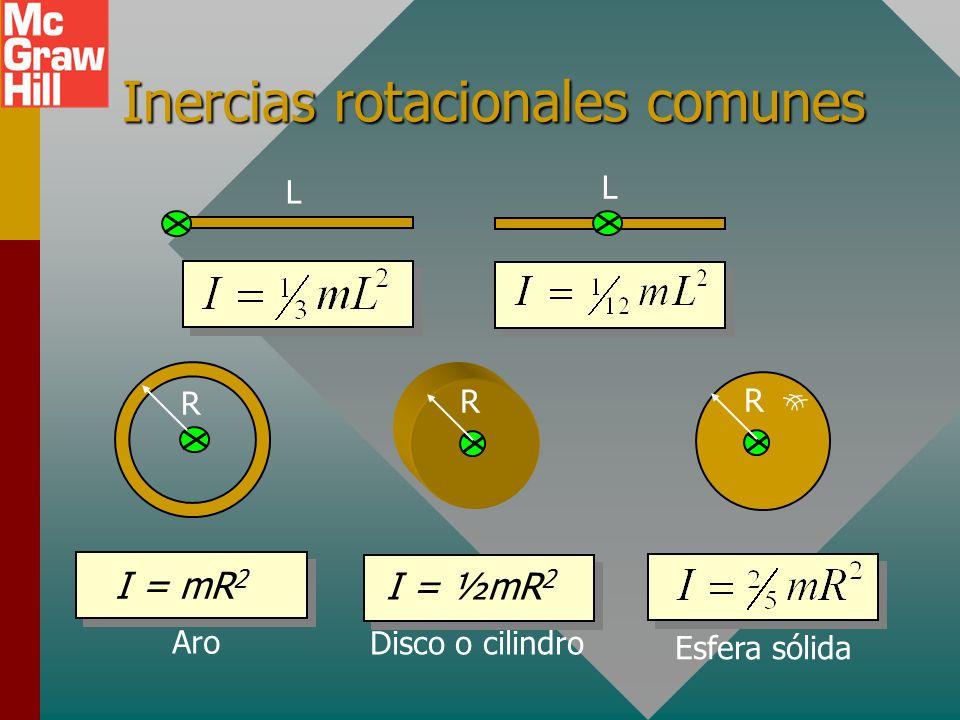 Dos tipos de energía cinética v R P Energía cinética de traslación: K = ½mv 2 Energía cinética de rotación: K = ½I 2 Energía cinética total de un objeto que rueda: