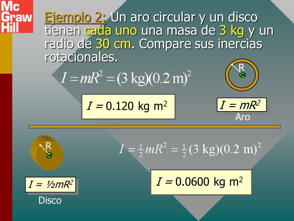 Inercias rotacionales comunes L L R R R I = mR 2 I = ½mR 2 Aro Disco o cilindro Esfera sólida