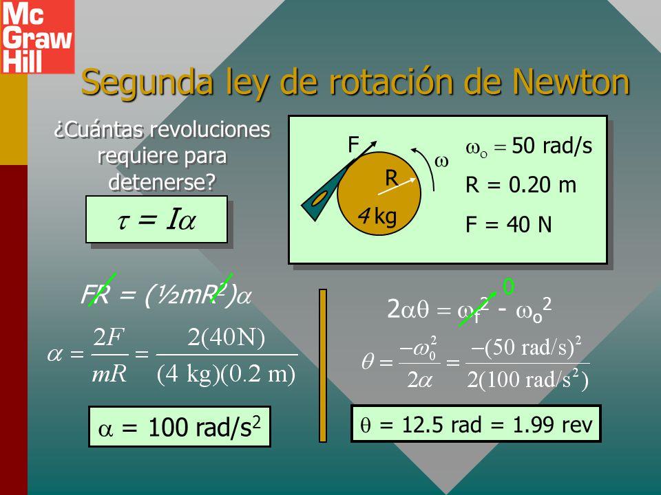 Segunda ley de rotación de Newton R 4 kg F 50 rad/s R = 0.20 m F = 40 N = I ¿Cuántas revoluciones requiere para detenerse.