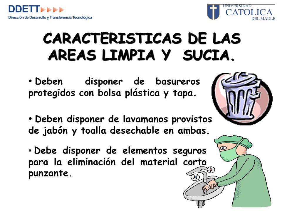 CARACTERISTICAS DE LAS AREAS LIMPIA Y SUCIA.