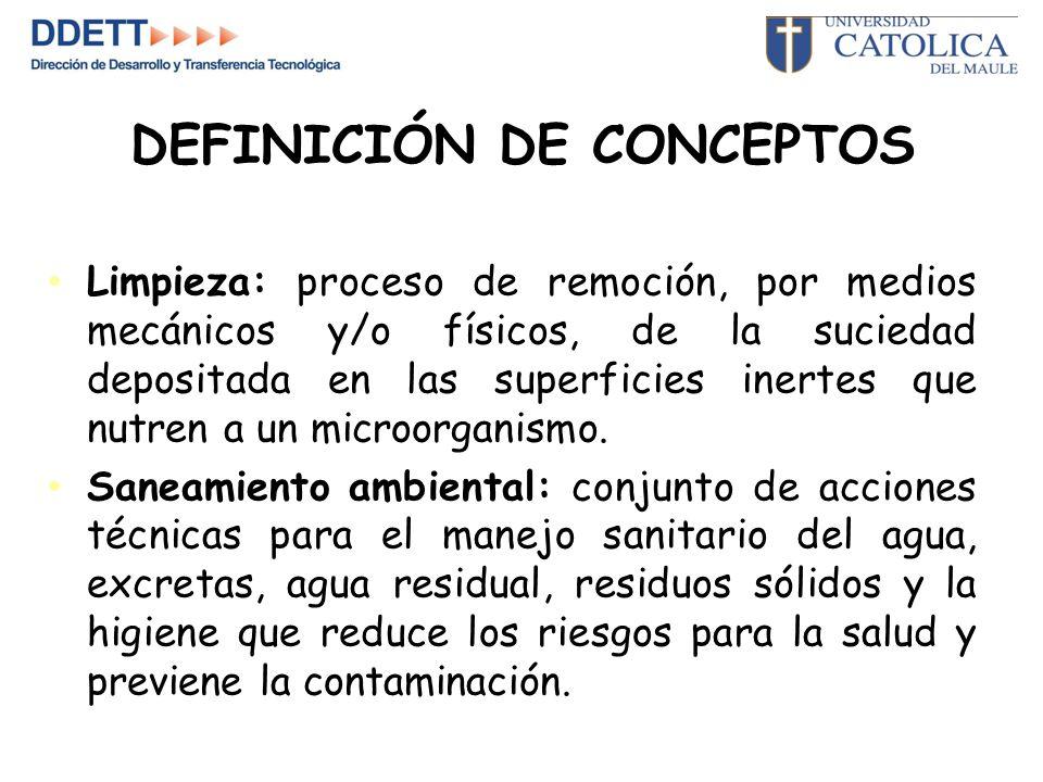DEFINICIÓN DE CONCEPTOS Limpieza: proceso de remoción, por medios mecánicos y/o físicos, de la suciedad depositada en las superficies inertes que nutren a un microorganismo.