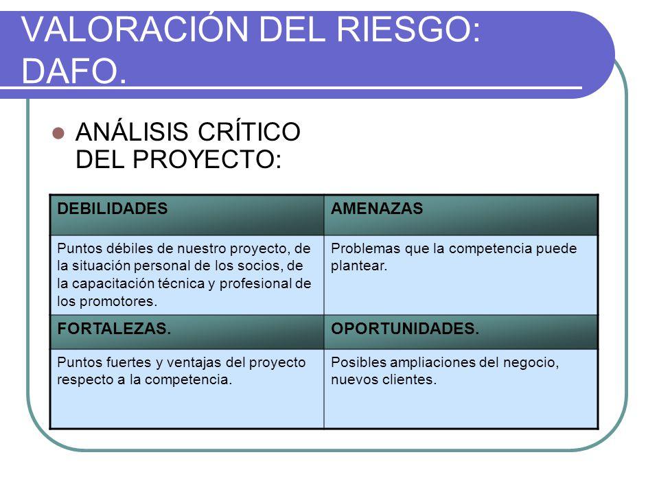 VALORACIÓN DEL RIESGO: DAFO. ANÁLISIS CRÍTICO DEL PROYECTO: DEBILIDADESAMENAZAS Puntos débiles de nuestro proyecto, de la situación personal de los so
