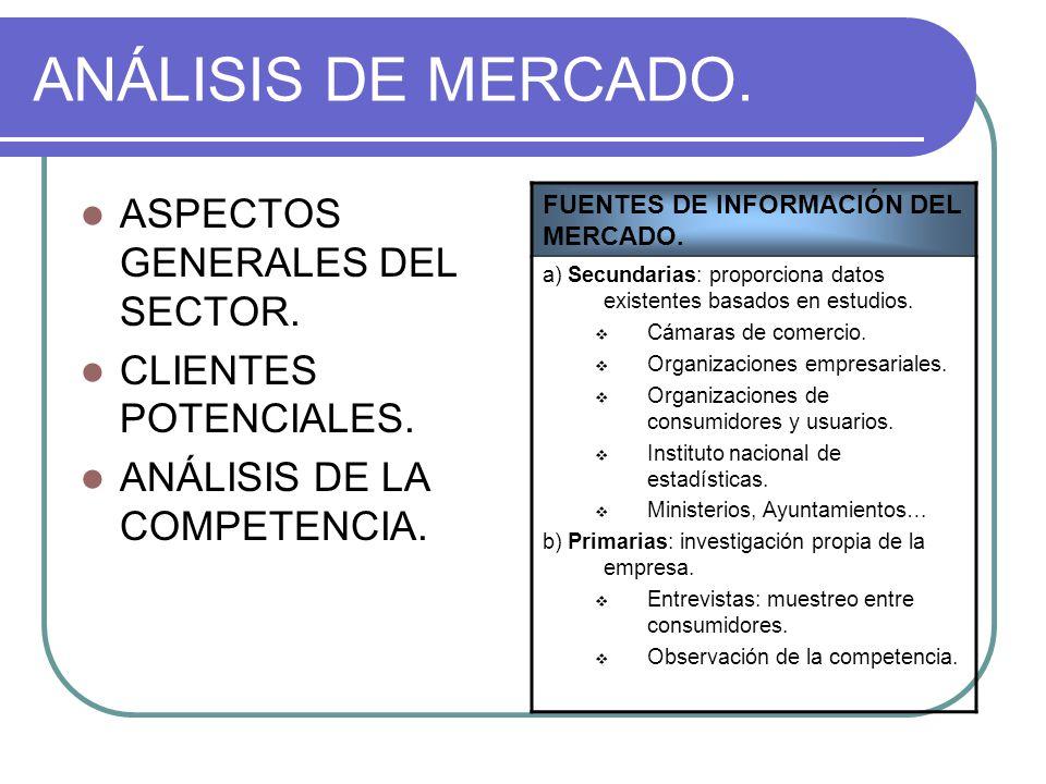 ANÁLISIS DE MERCADO. ASPECTOS GENERALES DEL SECTOR. CLIENTES POTENCIALES. ANÁLISIS DE LA COMPETENCIA. FUENTES DE INFORMACIÓN DEL MERCADO. a) Secundari
