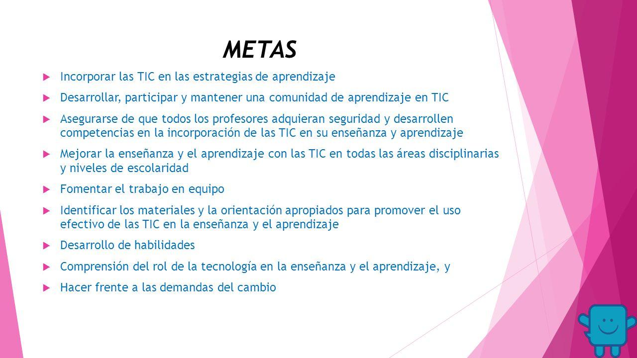 METAS  Incorporar las TIC en las estrategias de aprendizaje  Desarrollar, participar y mantener una comunidad de aprendizaje en TIC  Asegurarse de que todos los profesores adquieran seguridad y desarrollen competencias en la incorporación de las TIC en su enseñanza y aprendizaje  Mejorar la enseñanza y el aprendizaje con las TIC en todas las áreas disciplinarias y niveles de escolaridad  Fomentar el trabajo en equipo  Identificar los materiales y la orientación apropiados para promover el uso efectivo de las TIC en la enseñanza y el aprendizaje  Desarrollo de habilidades  Comprensión del rol de la tecnología en la enseñanza y el aprendizaje, y  Hacer frente a las demandas del cambio