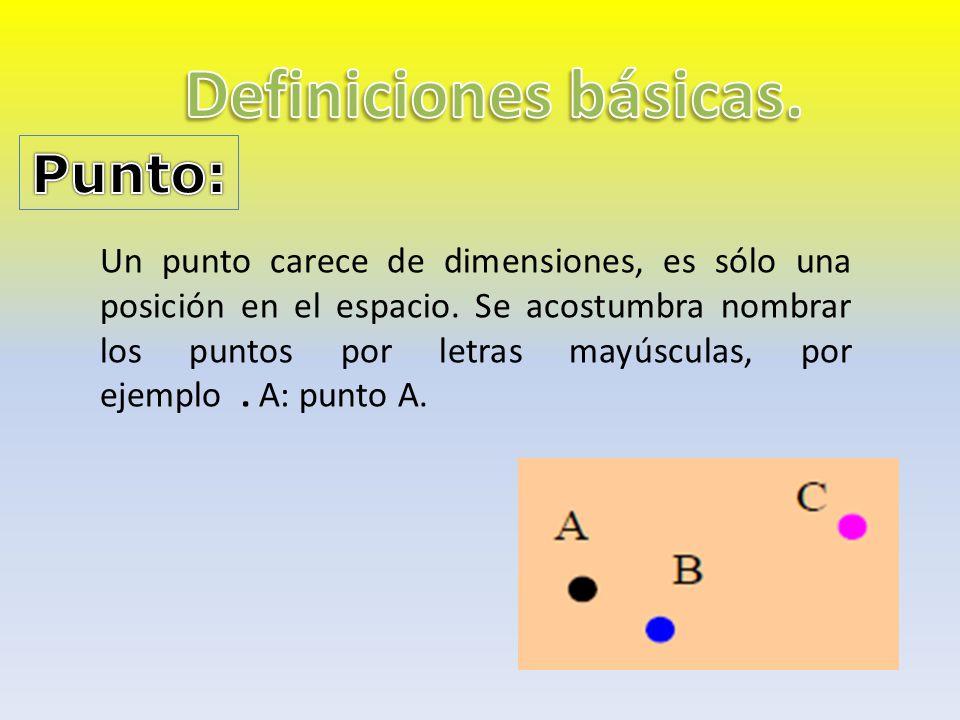 Un punto carece de dimensiones, es sólo una posición en el espacio.