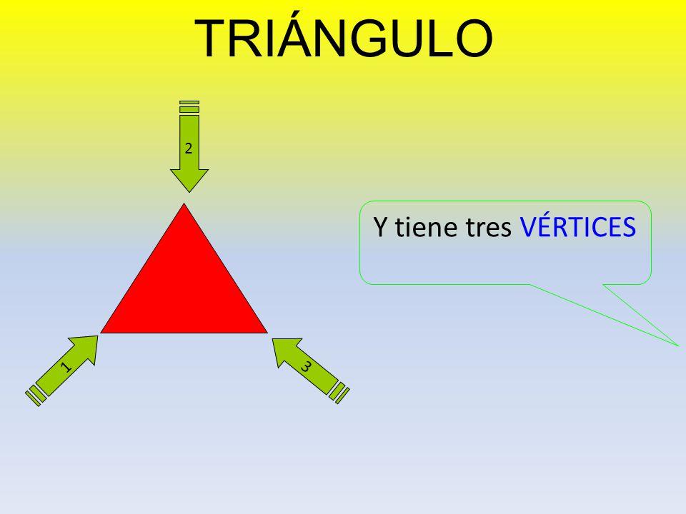 TRIÁNGULO 2 1 3 El triángulo es un polígono que tiene tres LADOS no paralelos.