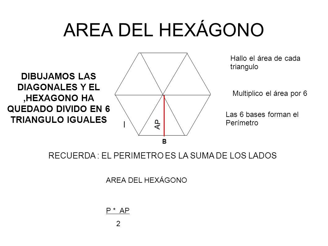AREA DEL HEXÁGONO DIBUJAMOS LAS DIAGONALES Y EL,HEXAGONO HA QUEDADO DIVIDO EN 6 TRIANGULO IGUALES l RECUERDA : EL PERIMETRO ES LA SUMA DE LOS LADOS B Hallo el área de cada triangulo Multiplico el área por 6 Las 6 bases forman el Perímetro AREA DEL HEXÁGONO P * AP 2 AP