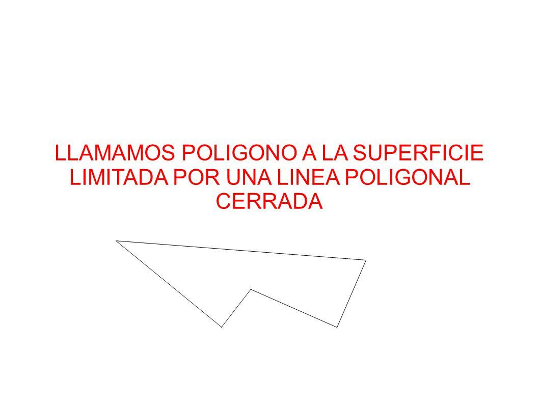 LLAMAMOS POLIGONO A LA SUPERFICIE LIMITADA POR UNA LINEA POLIGONAL CERRADA