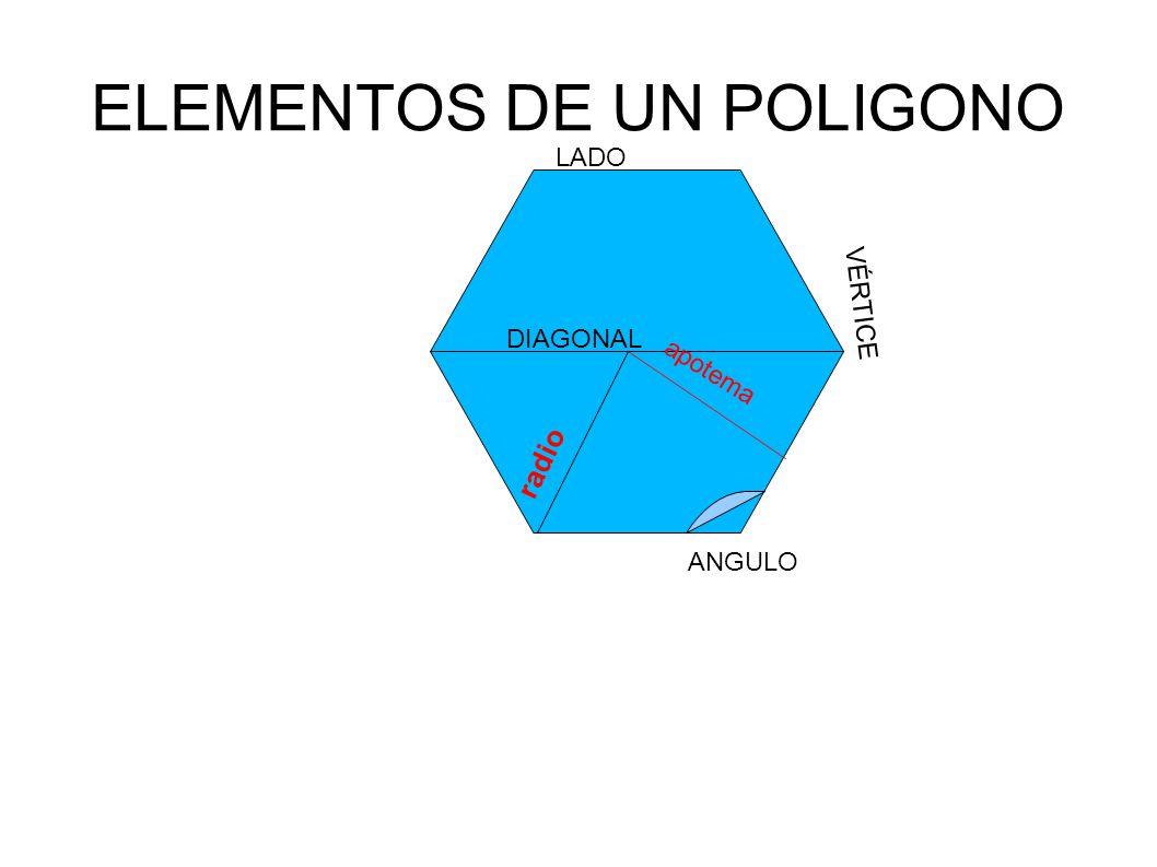 ELEMENTOS DE UN POLIGONO LADO VÉRTICE DIAGONAL ANGULO radio apotema