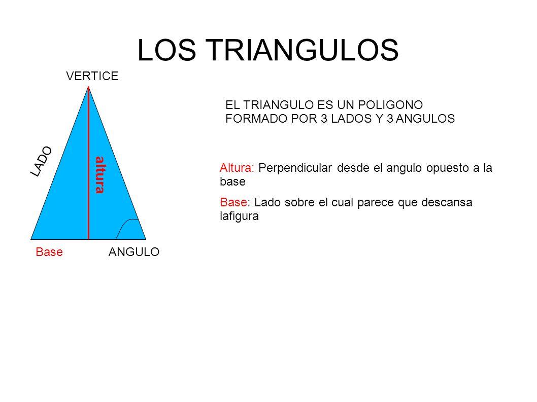 LOS TRIANGULOS EL TRIANGULO ES UN POLIGONO FORMADO POR 3 LADOS Y 3 ANGULOS LADO VERTICE ANGULO altura Altura: Perpendicular desde el angulo opuesto a