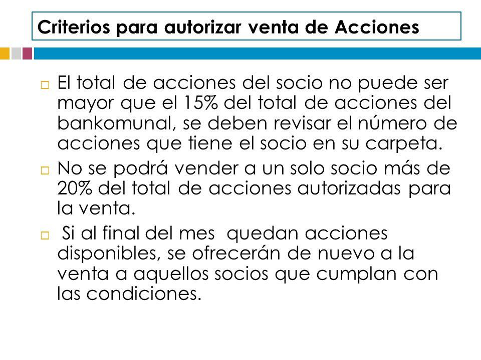  El total de acciones del socio no puede ser mayor que el 15% del total de acciones del bankomunal, se deben revisar el número de acciones que tiene