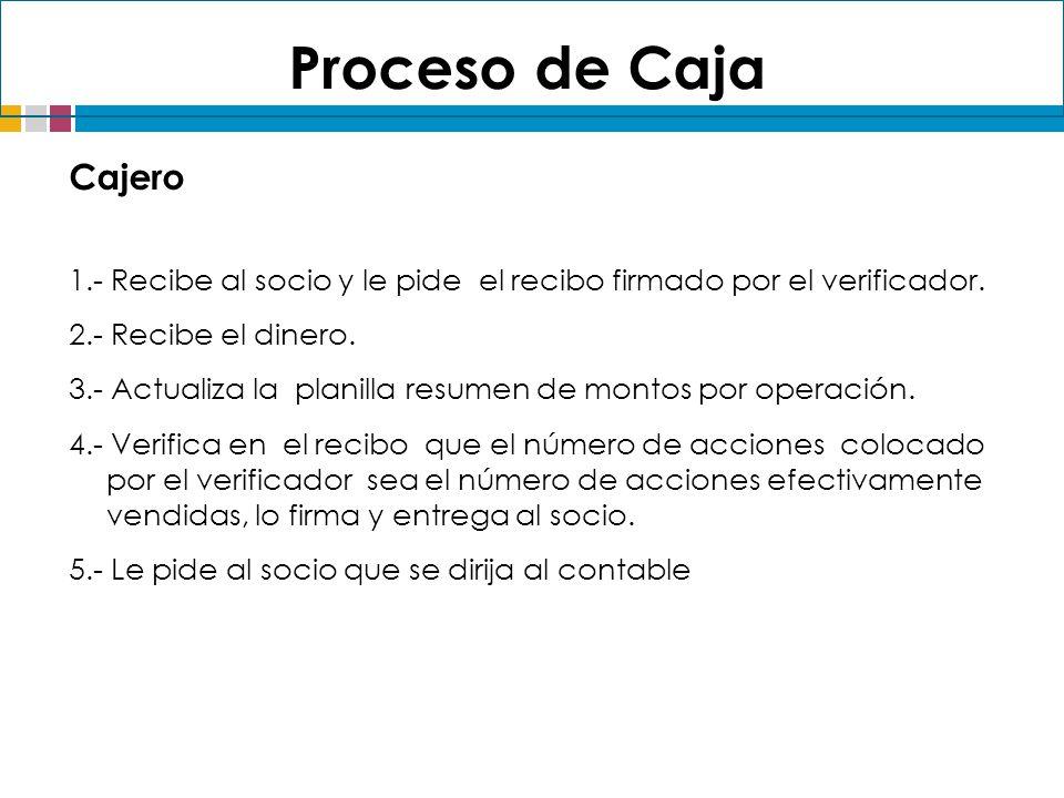 Cajero 1.- Recibe al socio y le pide el recibo firmado por el verificador. 2.- Recibe el dinero. 3.- Actualiza la planilla resumen de montos por opera