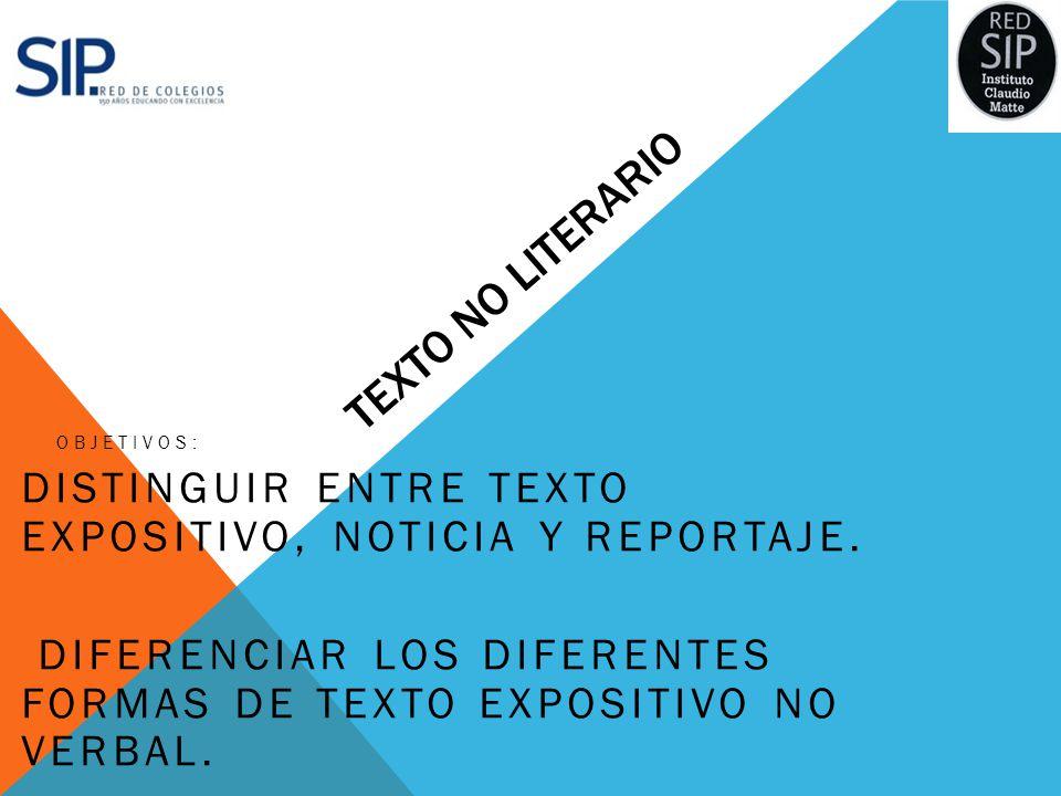 TEXTO NO LITERARIO OBJETIVOS: -DISTINGUIR ENTRE TEXTO EXPOSITIVO, NOTICIA Y REPORTAJE.