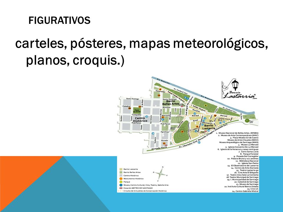 FIGURATIVOS carteles, pósteres, mapas meteorológicos, planos, croquis.)