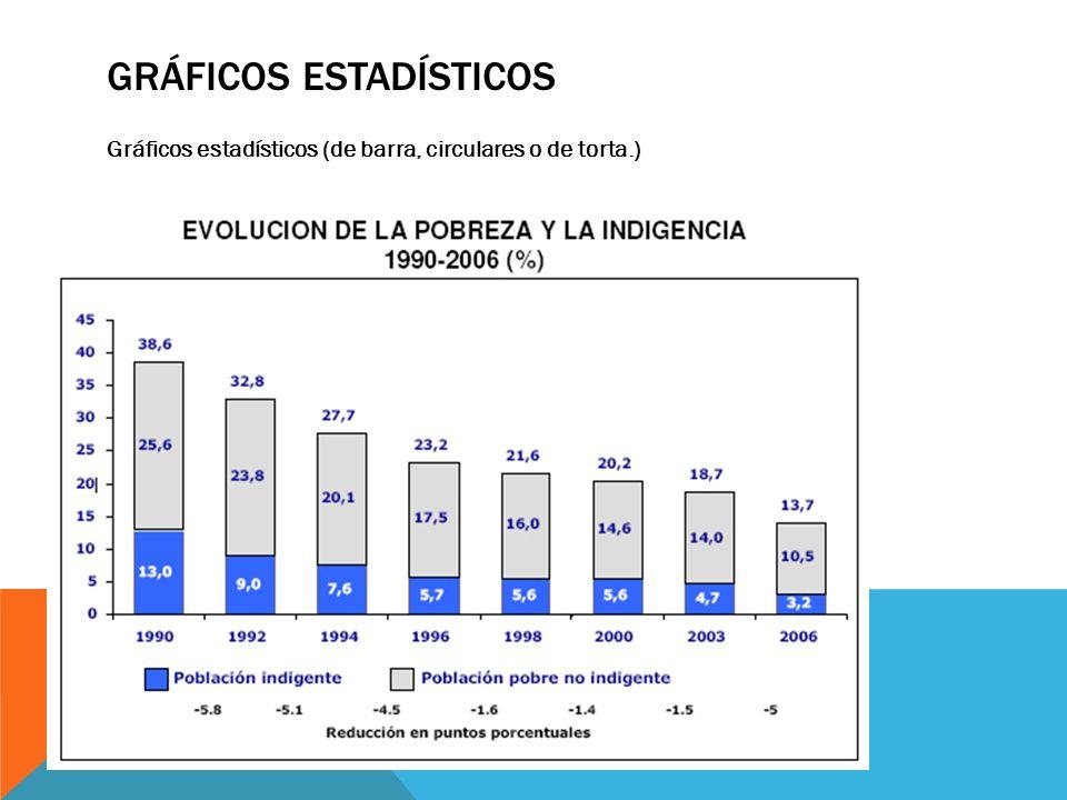 GRÁFICOS ESTADÍSTICOS Gráficos estadísticos (de barra, circulares o de torta.)