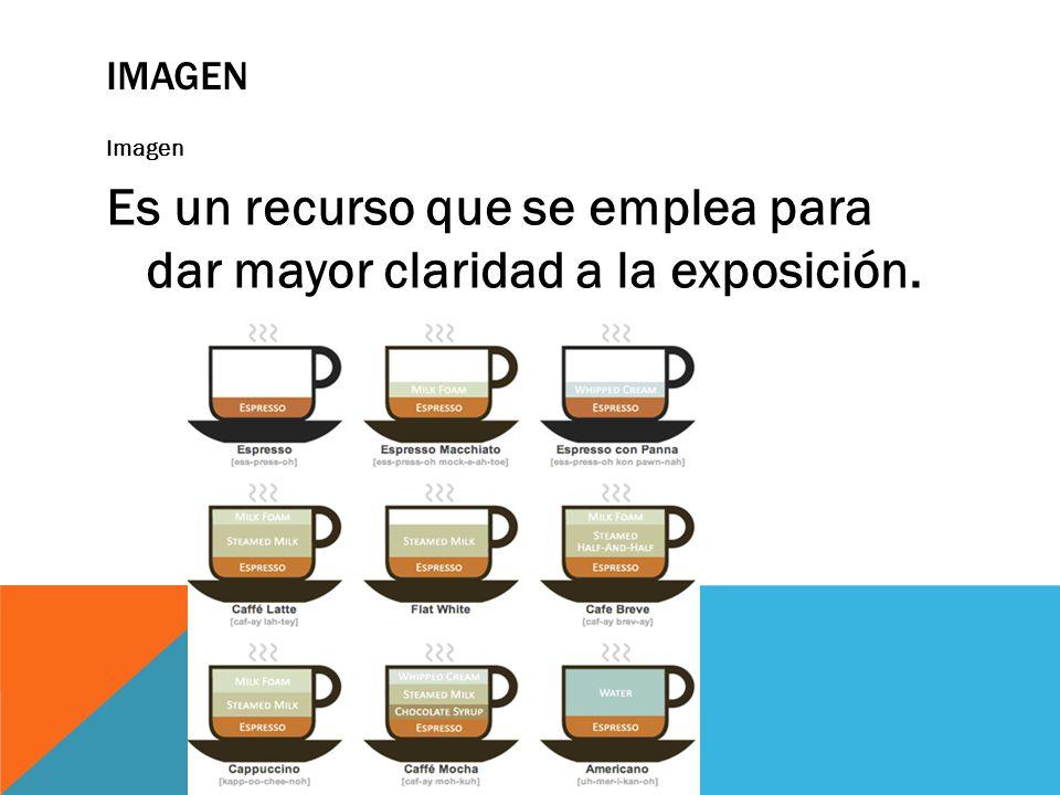 IMAGEN Imagen Es un recurso que se emplea para dar mayor claridad a la exposición.