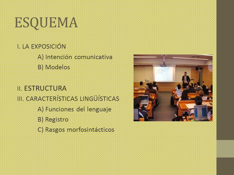 ESQUEMA I.LA EXPOSICIÓN A) Intención comunicativa B) Modelos II.