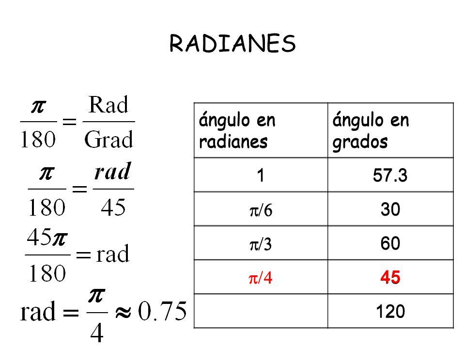 RADIANES ángulo en radianes ángulo en grados 157.3  30  60 45 120 ángulo en radianes ángulo en grados 157.3  30  60  45 120