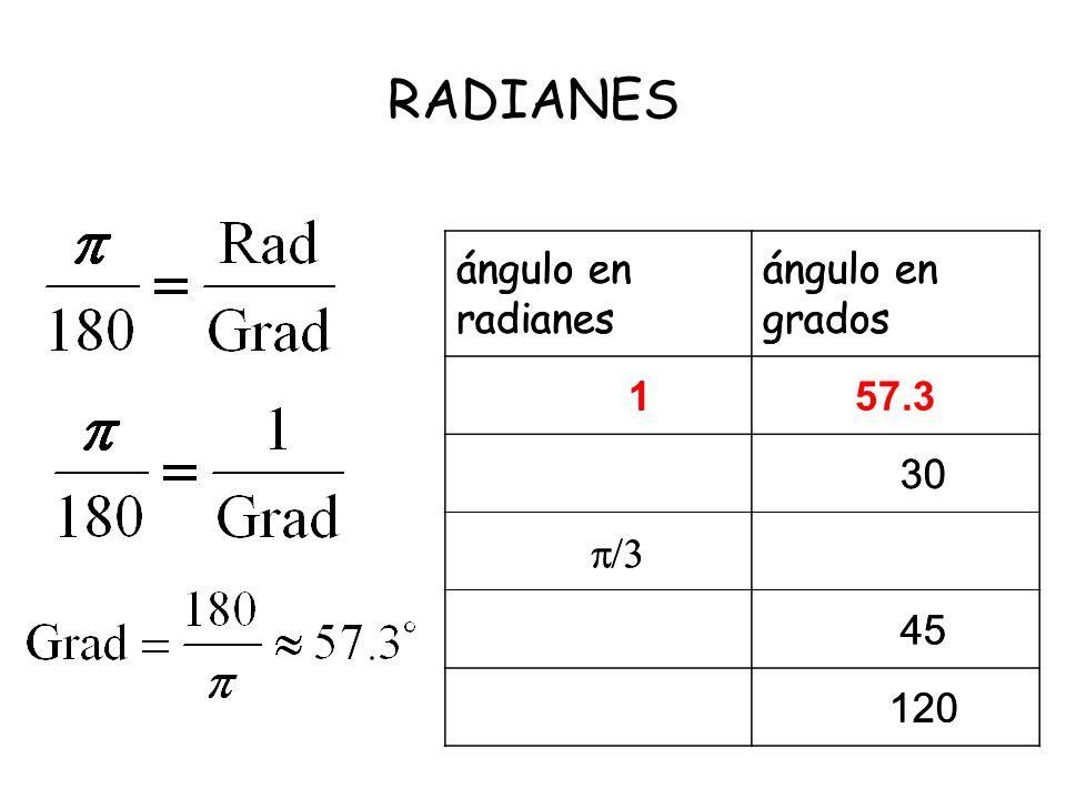 RADIANES ángulo en radianes ángulo en grados 1 30  45 120 ángulo en radianes ángulo en grados 157.3 30  45 120