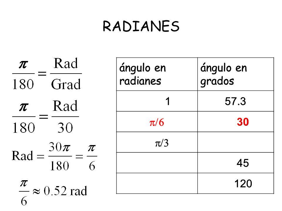 RADIANES ángulo en radianes ángulo en grados 157.3 30  45 120 ángulo en radianes ángulo en grados 157.3  30  45 120
