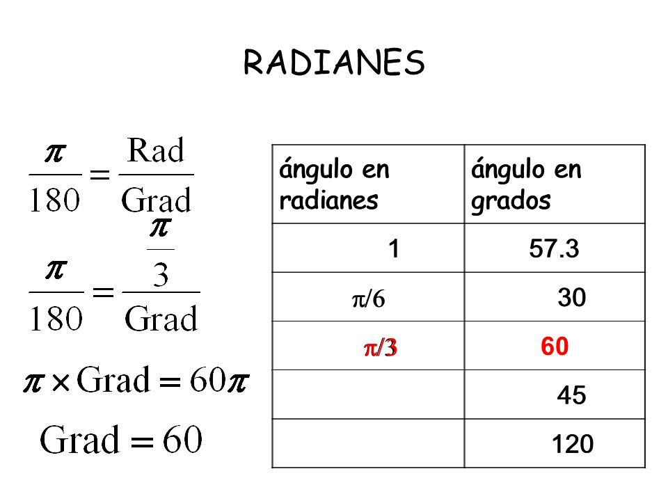 RADIANES ángulo en radianes ángulo en grados 157.3  30  45 120 ángulo en radianes ángulo en grados 157.3  30  60
