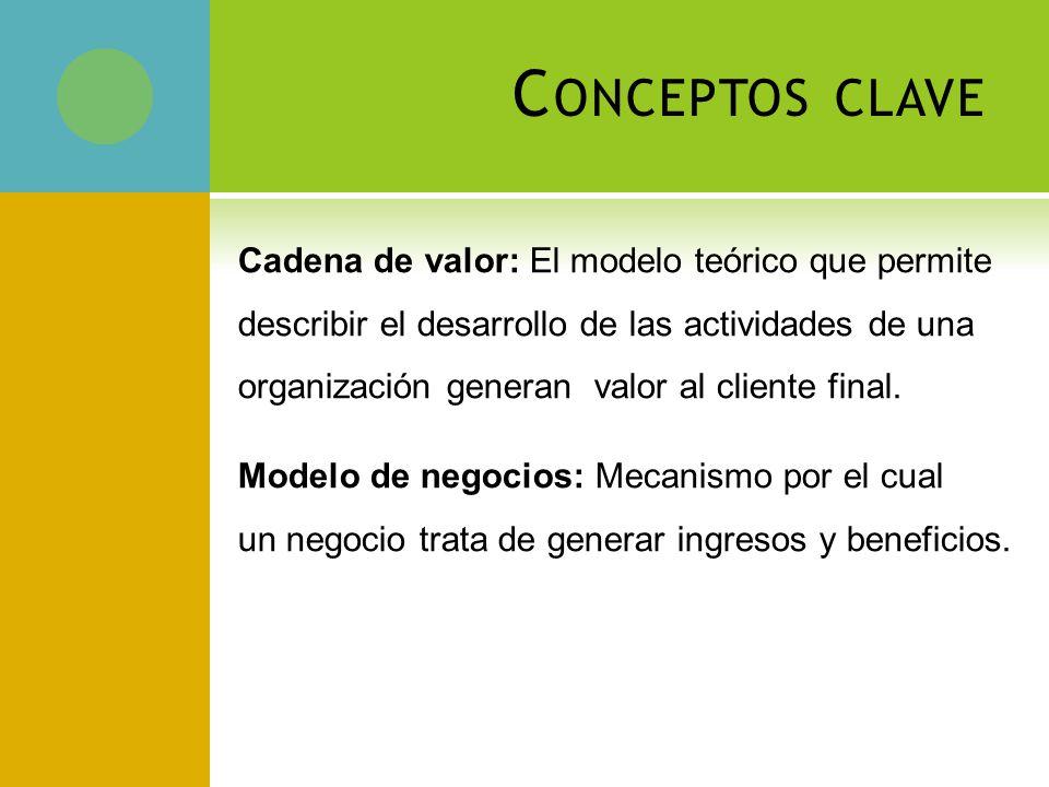C ONCEPTOS CLAVE Cadena de valor: El modelo teórico que permite describir el desarrollo de las actividades de una organización generan valor al cliente final.