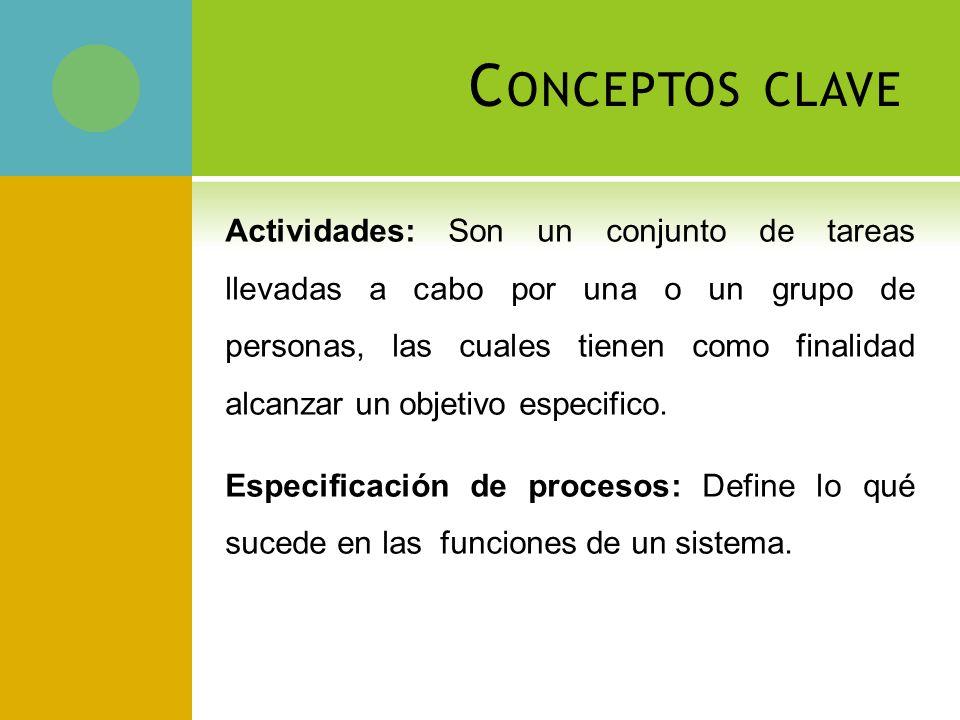 C ONCEPTOS CLAVE Actividades: Son un conjunto de tareas llevadas a cabo por una o un grupo de personas, las cuales tienen como finalidad alcanzar un objetivo especifico.