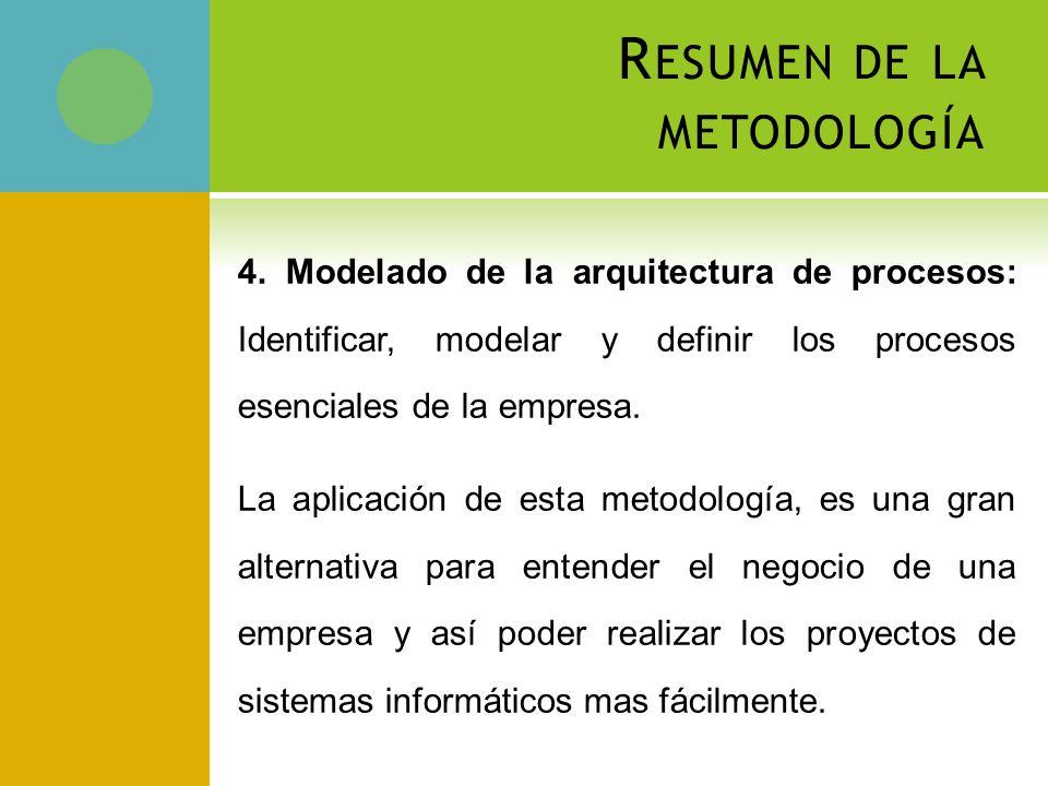 R ESUMEN DE LA METODOLOGÍA 4.