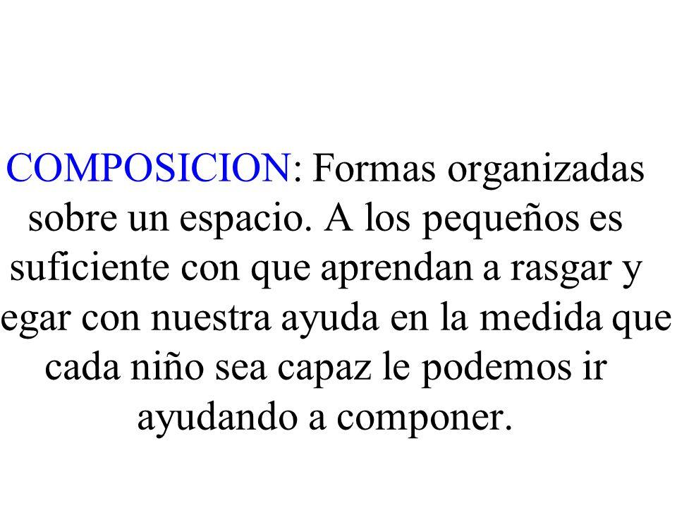 COMPOSICION: Formas organizadas sobre un espacio.