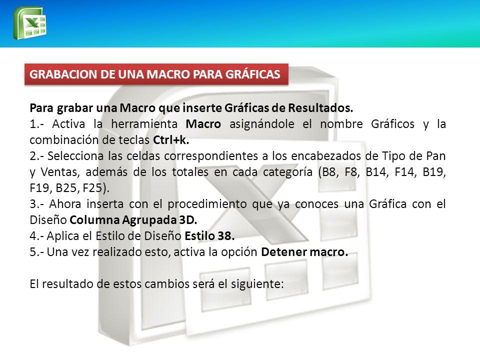 GRABACION DE UNA MACRO PARA GRÁFICAS Para grabar una Macro que inserte Gráficas de Resultados.