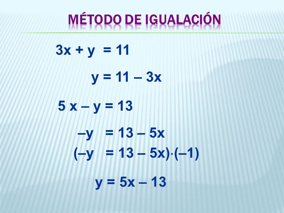 3x + y = 11 y = 11 – 3x 5 x – y = 13 –y = 13 – 5x (–y = 13 – 5x)  (–1) y = 5x – 13