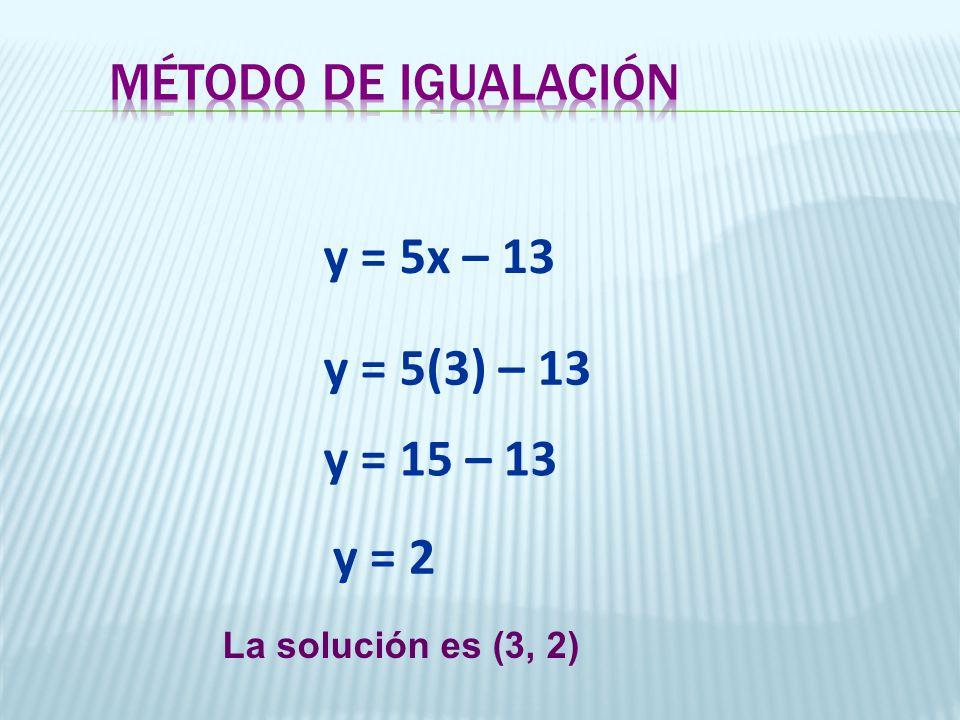 y = 5(3) – 13 y = 15 – 13 y = 2 La solución es (3, 2) y = 5x – 13