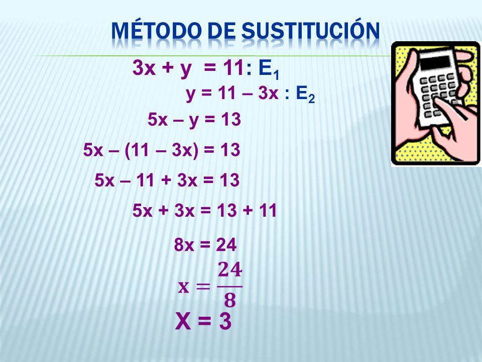 y = 11 – 3x : E 2 5x – y = 13 5x – (11 – 3x) = 13 5x – 11 + 3x = 13 X = 3 5x + 3x = 13 + 11 8x = 24 3x + y = 11: E 1