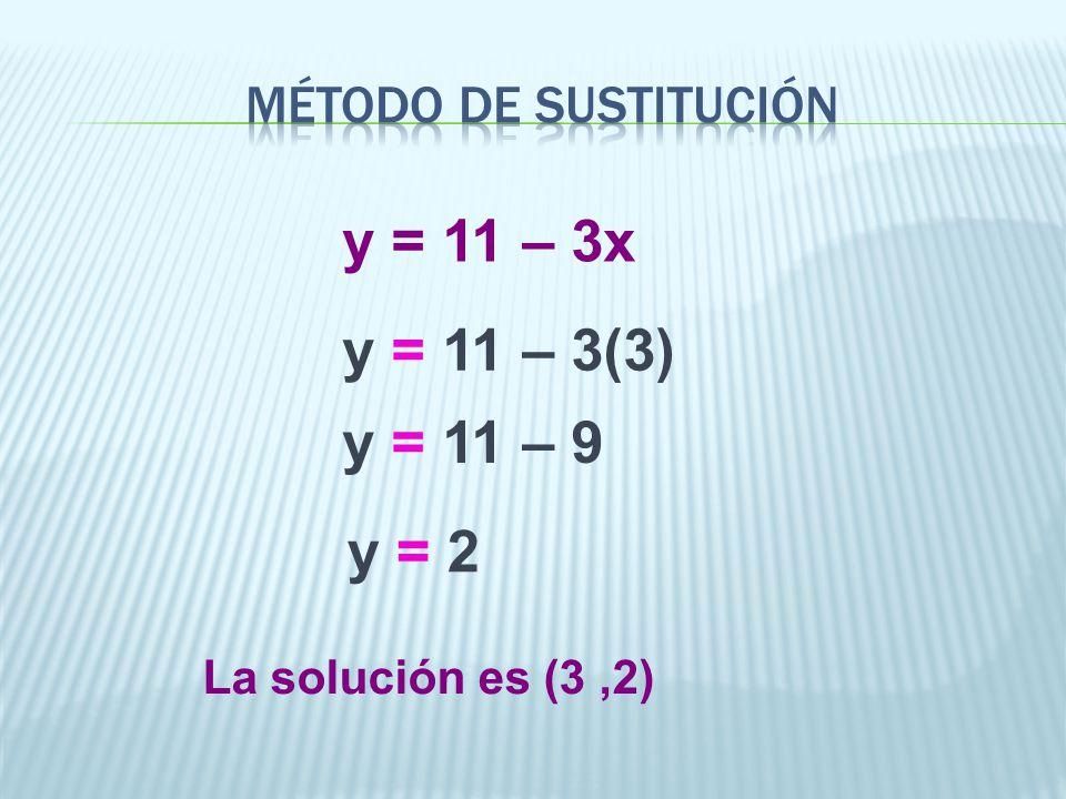 y = 11 – 3x y = 11 – 3(3) y = 11 – 9 y = 2 La solución es (3,2)
