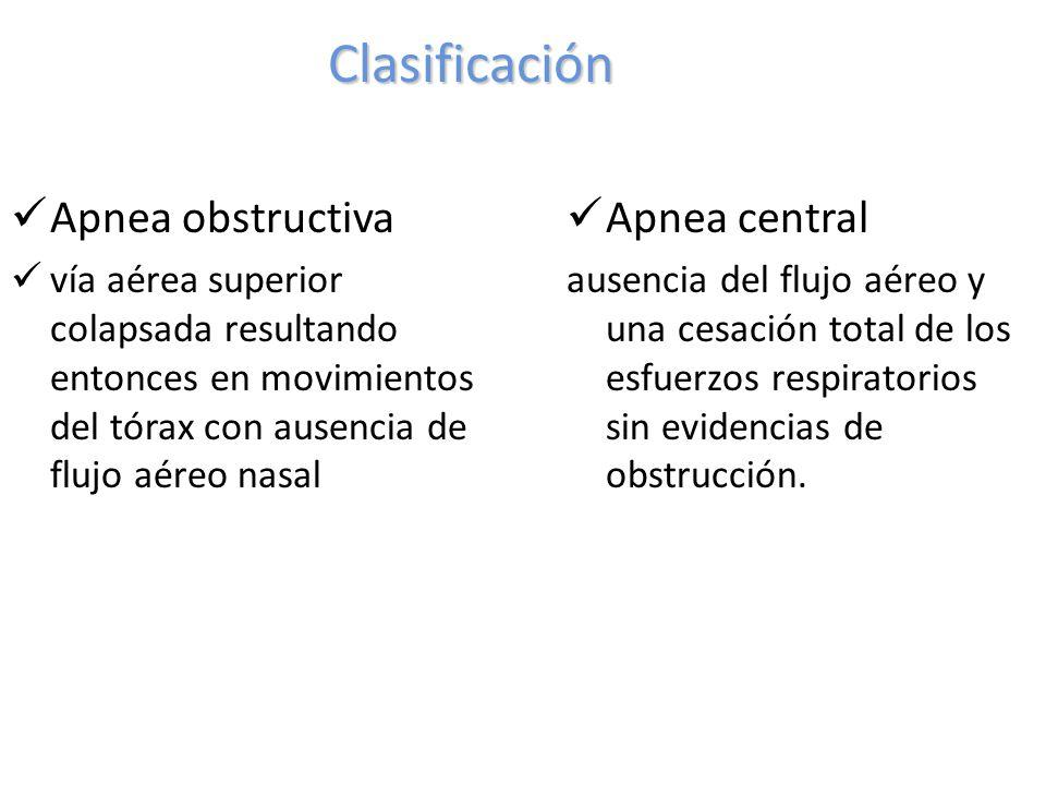 Clasificación Apnea obstructiva vía aérea superior colapsada resultando entonces en movimientos del tórax con ausencia de flujo aéreo nasal Apnea central ausencia del flujo aéreo y una cesación total de los esfuerzos respiratorios sin evidencias de obstrucción.