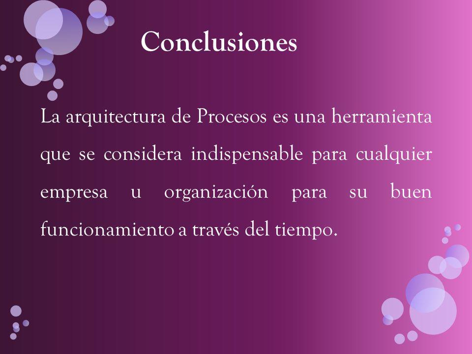 Conclusiones La arquitectura de Procesos es una herramienta que se considera indispensable para cualquier empresa u organización para su buen funcionamiento a través del tiempo.