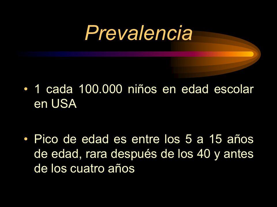 Prevalencia 1 cada 100.000 niños en edad escolar en USA Pico de edad es entre los 5 a 15 años de edad, rara después de los 40 y antes de los cuatro años