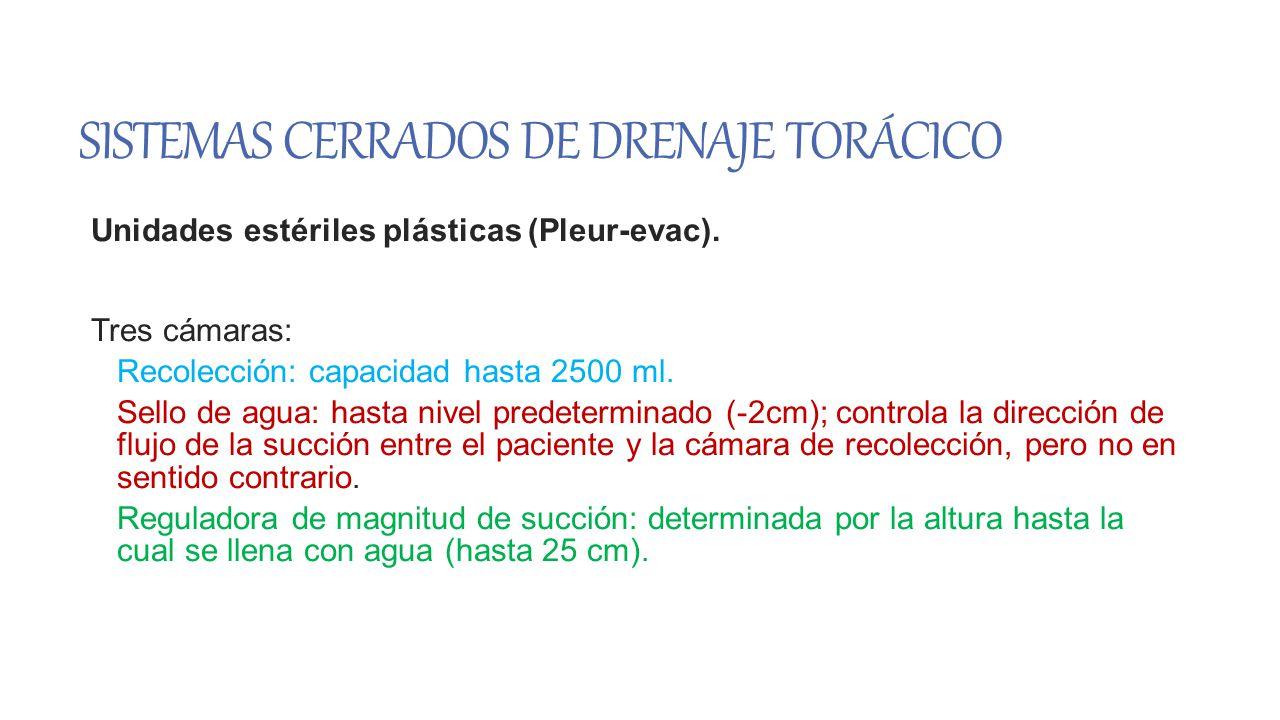 SISTEMAS CERRADOS DE DRENAJE TORÁCICO Unidades estériles plásticas (Pleur-evac).