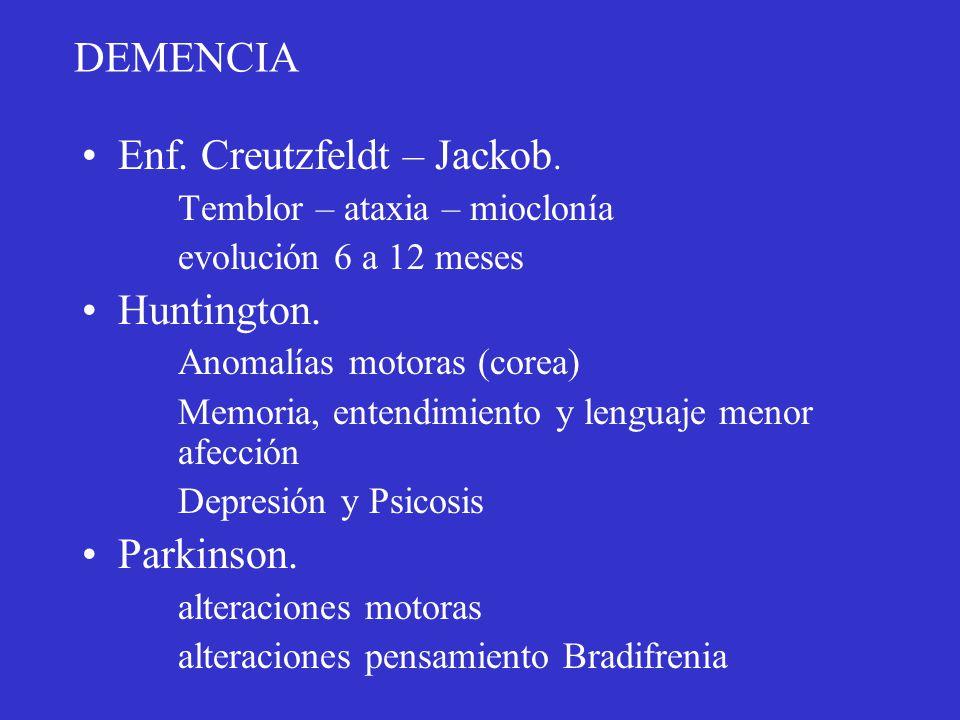 clomid progesterone