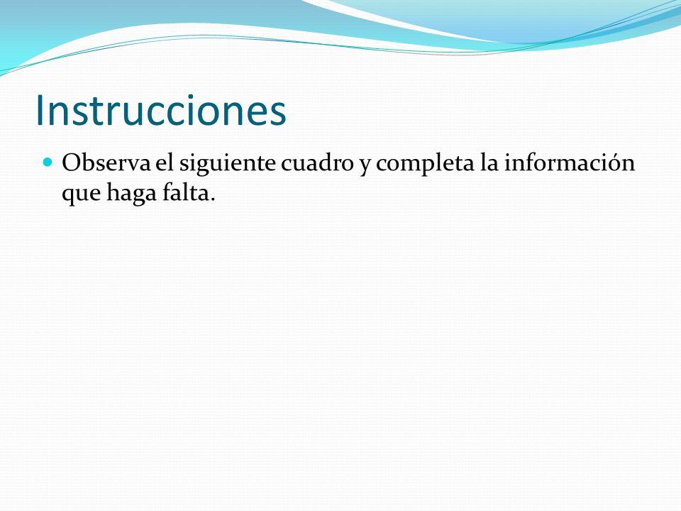 Instrucciones Observa el siguiente cuadro y completa la información