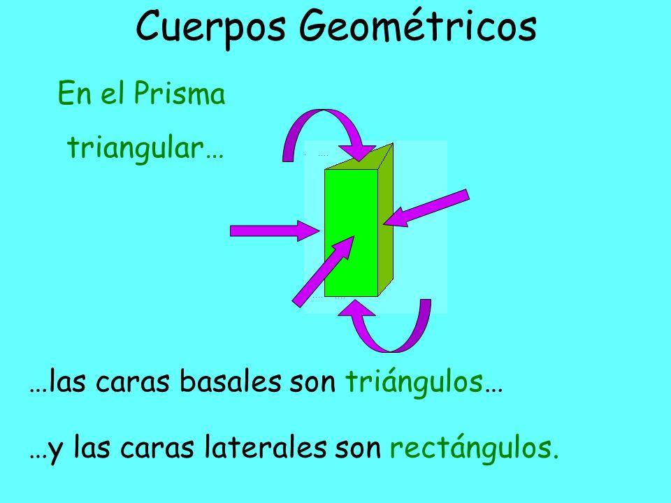 Cuerpos Geométricos Así, conoceremos a… Y por la forma de sus CARAS basales es como se denominan.