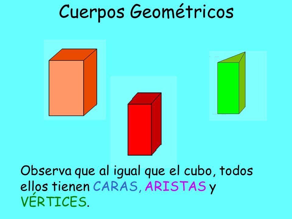 Cuerpos Geométricos …las caras basales son rectángulos pequeños… Y en el Prisma rectangular… …y las caras laterales rectángulos más grandes.