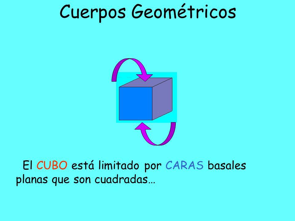 Cuerpos Geométricos Este cuerpo geométric o se llama… Es un cuerpo geométrico porque ocupa un lugar en el espacio… CUBO